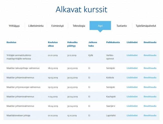 Suomen Yrittäjäopiston Wilma-rajapintaintegraatio