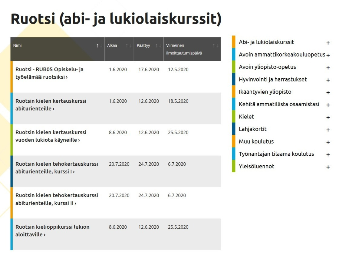 Tampereen Kesäyliopiston Hellewi-rajapintaintegraatio