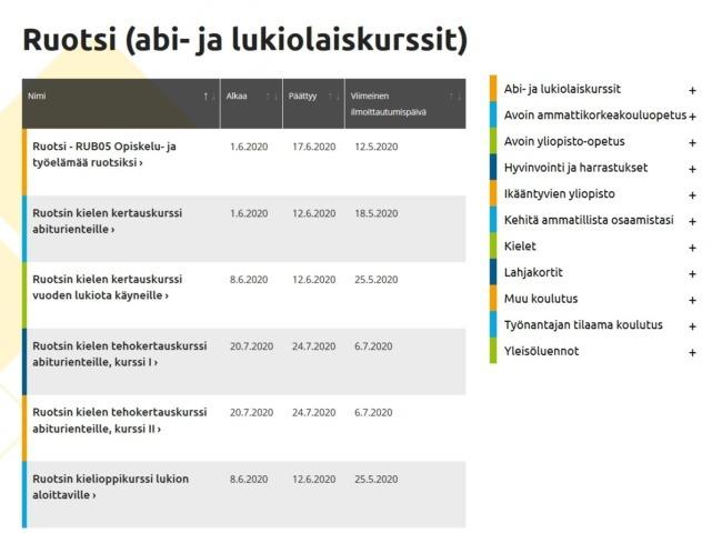 Tampereen Kesäyliopiston Hellewi-rajapintaintegraatio